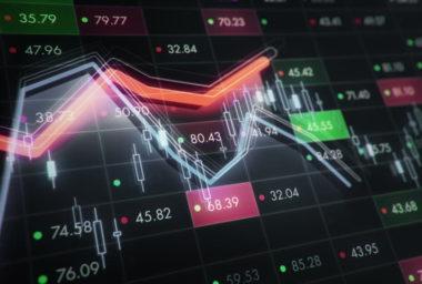 Top 5 thị trường chuyển động nhiều nhất Thiên nga xám để theo dõi năm 2020