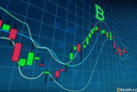 Bitcoin (BTC) nhảy lên mức cao trong nhiều tháng
